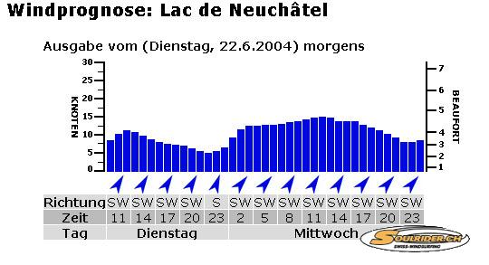 (c) meteotest.ch